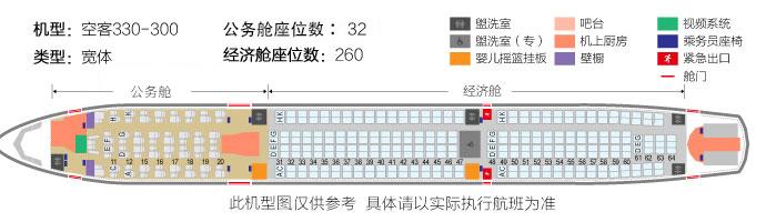 飞机座位图
